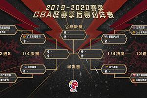 CBA總決賽因疫情原因將比賽改製三局兩勝製