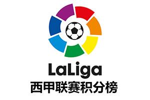2020-2021赛季西班牙足球甲级联赛积分榜