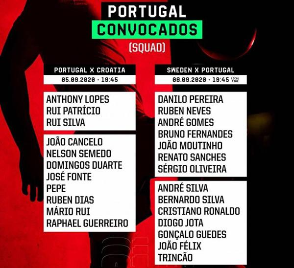 葡萄牙公布最新国家队大名单 C罗领衔巴萨新援特林康首次入选
